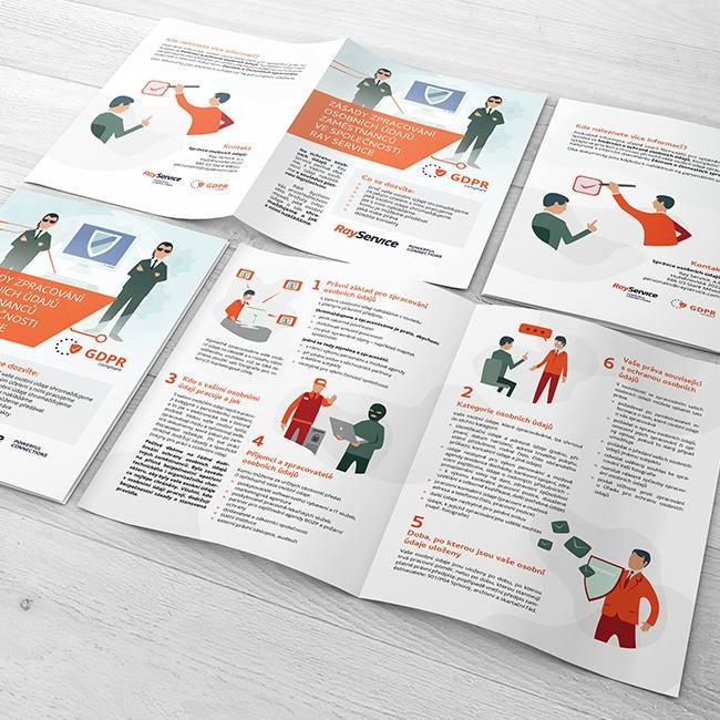Projekt: GDPR brožura