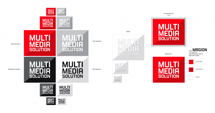 Projekt: Multimedia Solution